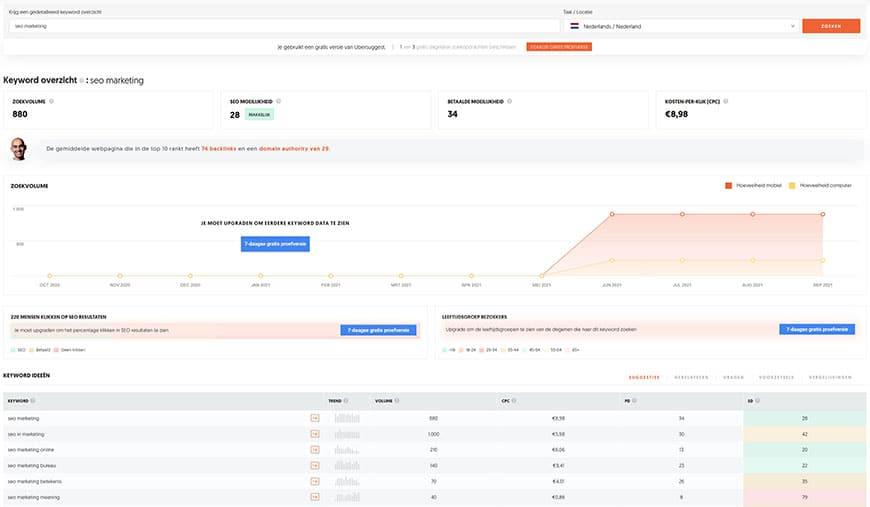 zoekwoordenonderzoek tools